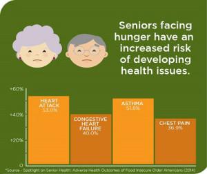 Senior_Hunger_month